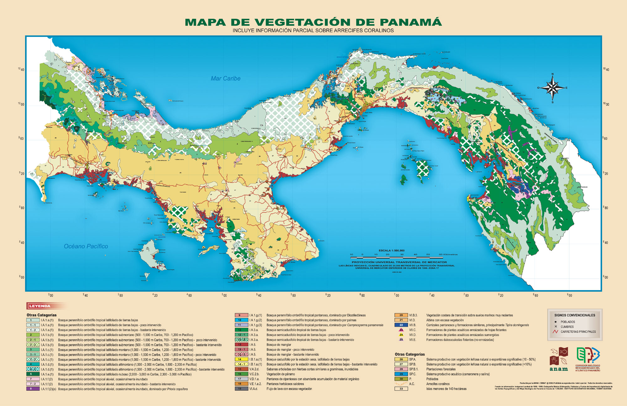 Fauna y Vegetation Panama